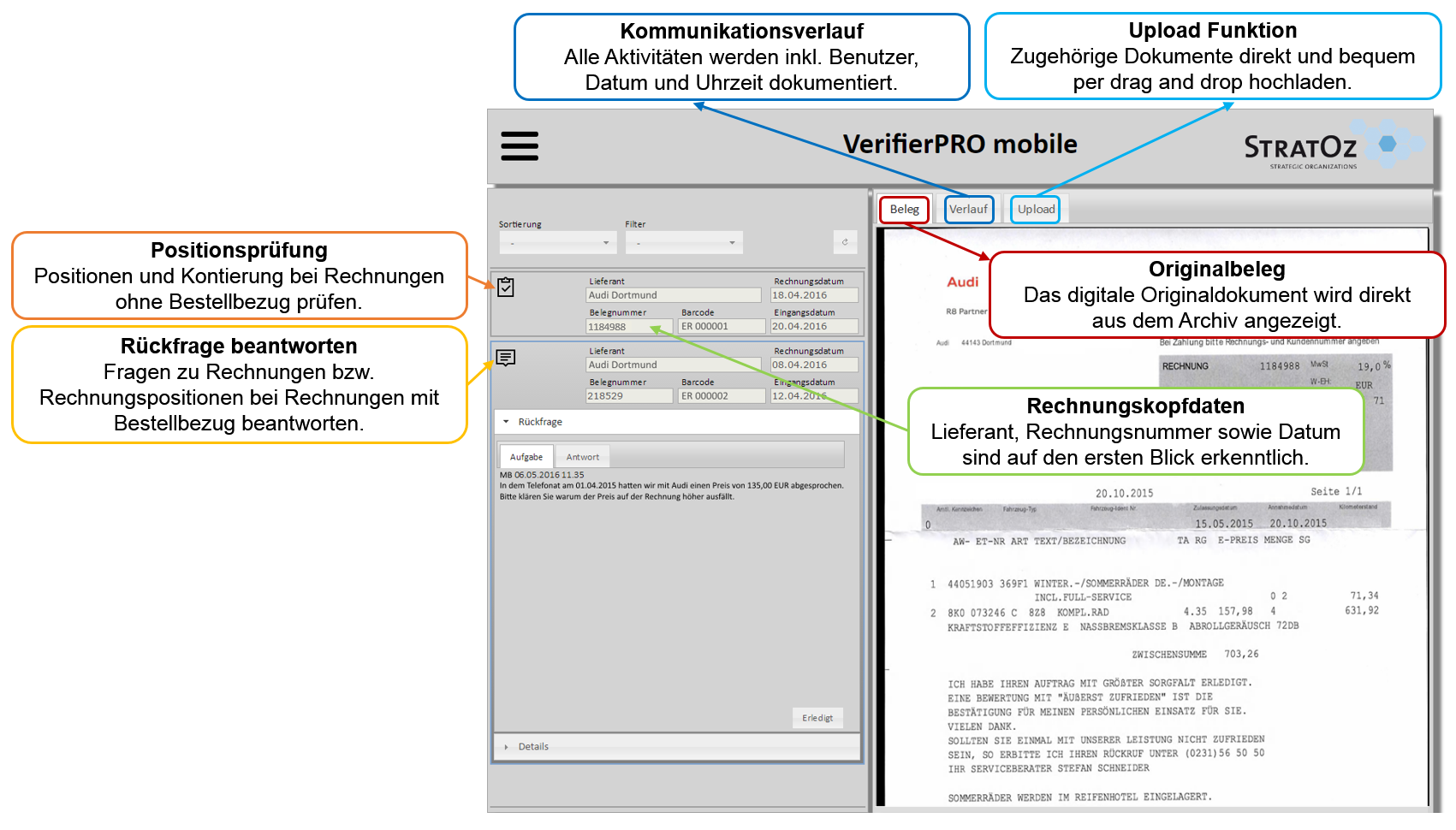 StratOz VerifierPRO mobile 2.0 Digitale Kommunikation Digitale Transformation